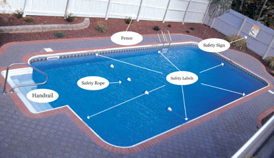 Pool safety program How to maintain swimming pool water quality